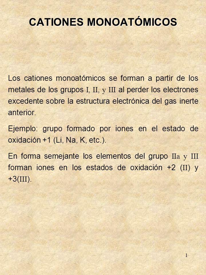 CATIONES MONOATÓMICOS