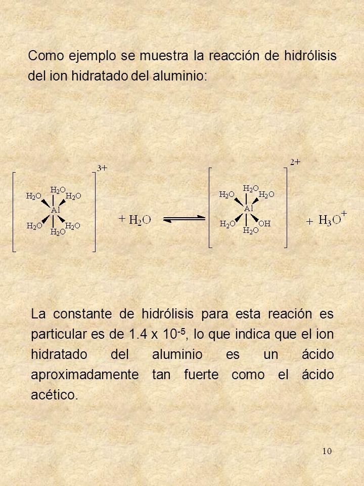Como ejemplo se muestra la reacción de hidrólisis del ion hidratado del aluminio: