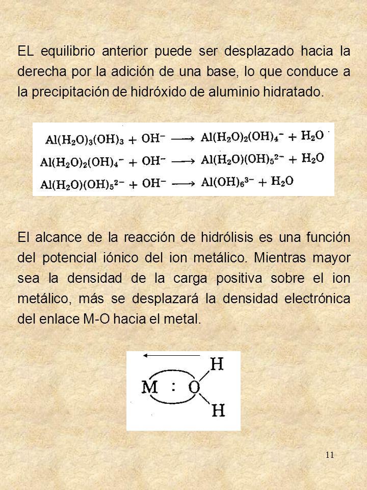 EL equilibrio anterior puede ser desplazado hacia la derecha por la adición de una base, lo que conduce a la precipitación de hidróxido de aluminio hidratado.