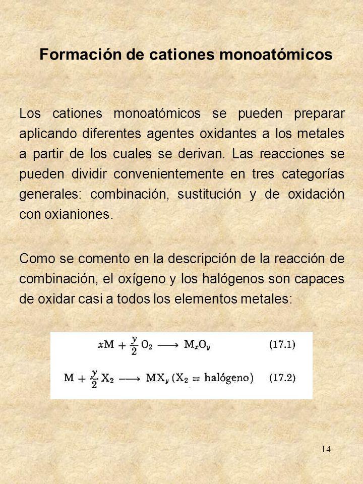 Formación de cationes monoatómicos