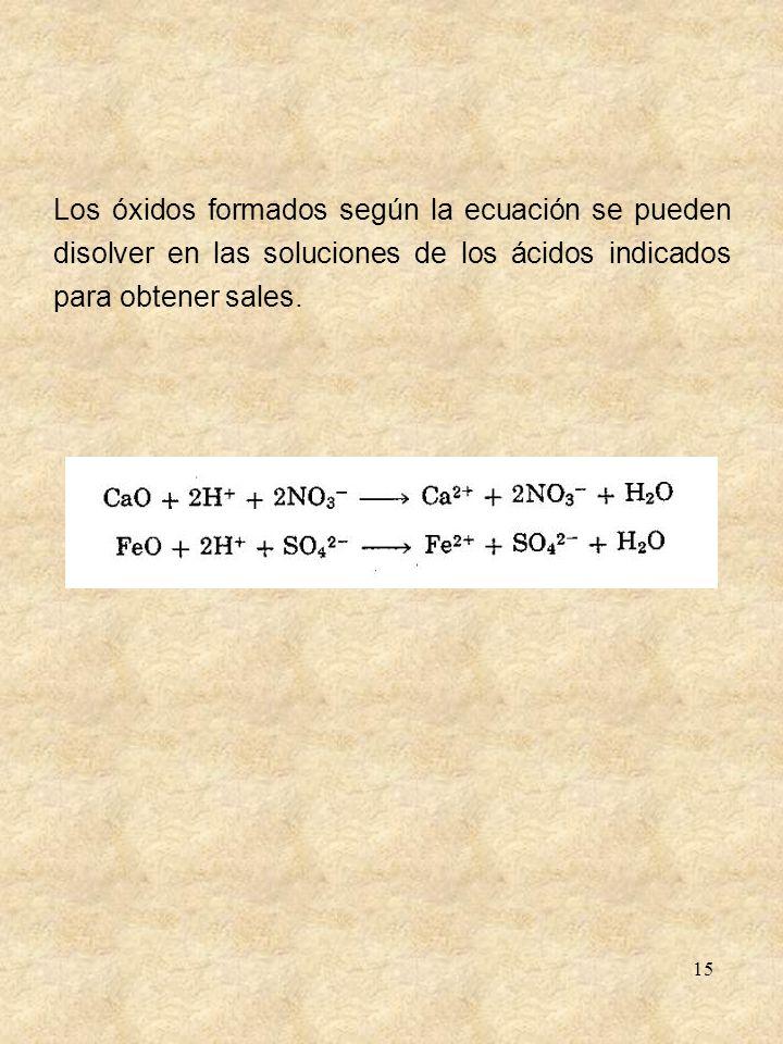 Los óxidos formados según la ecuación se pueden disolver en las soluciones de los ácidos indicados para obtener sales.