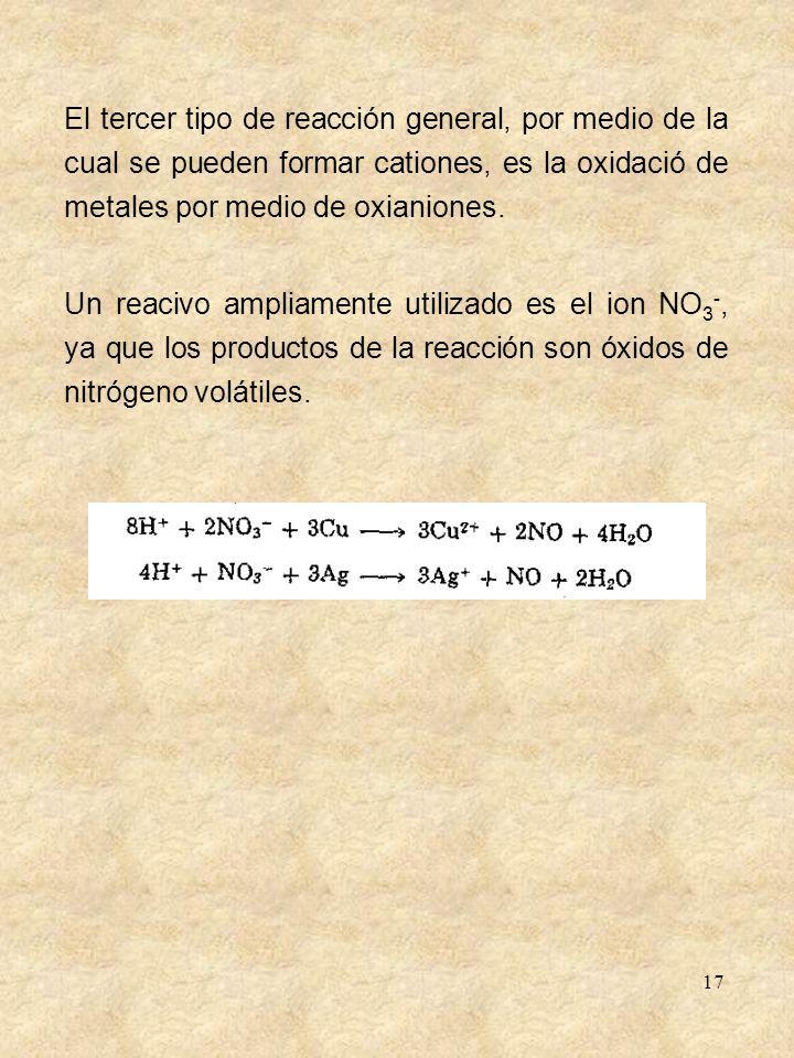 El tercer tipo de reacción general, por medio de la cual se pueden formar cationes, es la oxidació de metales por medio de oxianiones.