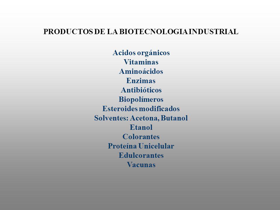 PRODUCTOS DE LA BIOTECNOLOGIA INDUSTRIAL