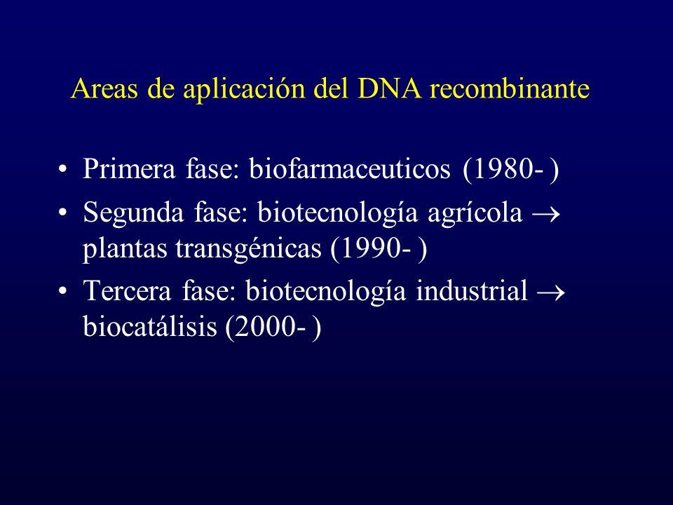Areas de aplicación del DNA recombinante