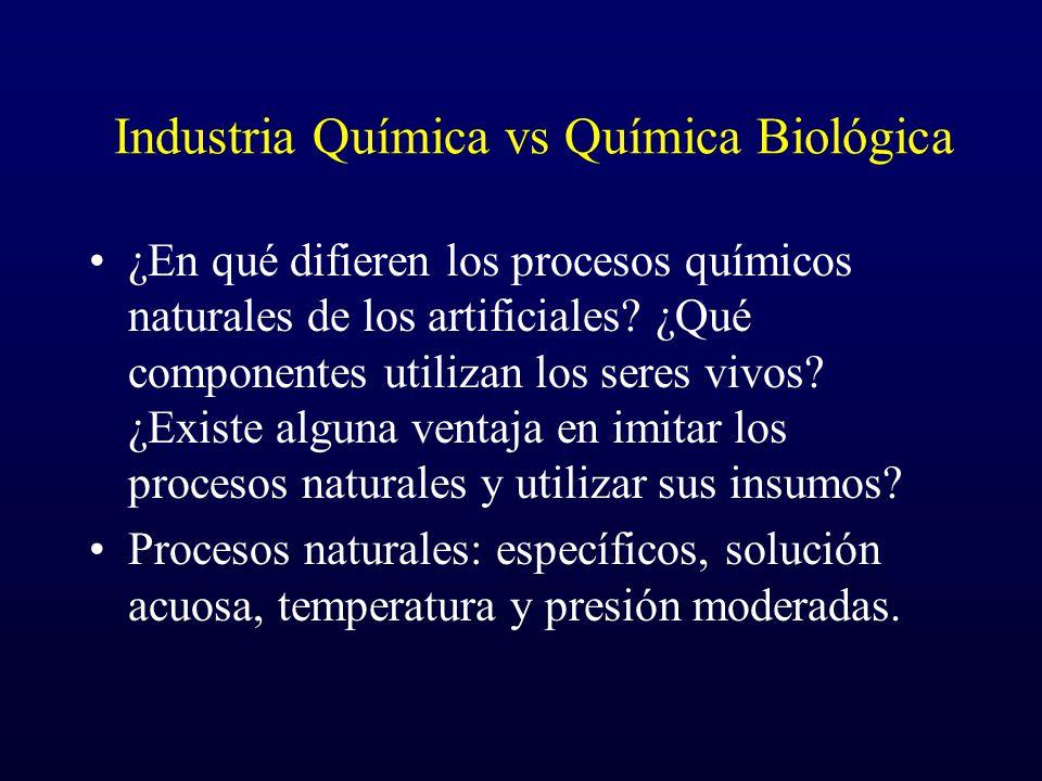 Industria Química vs Química Biológica