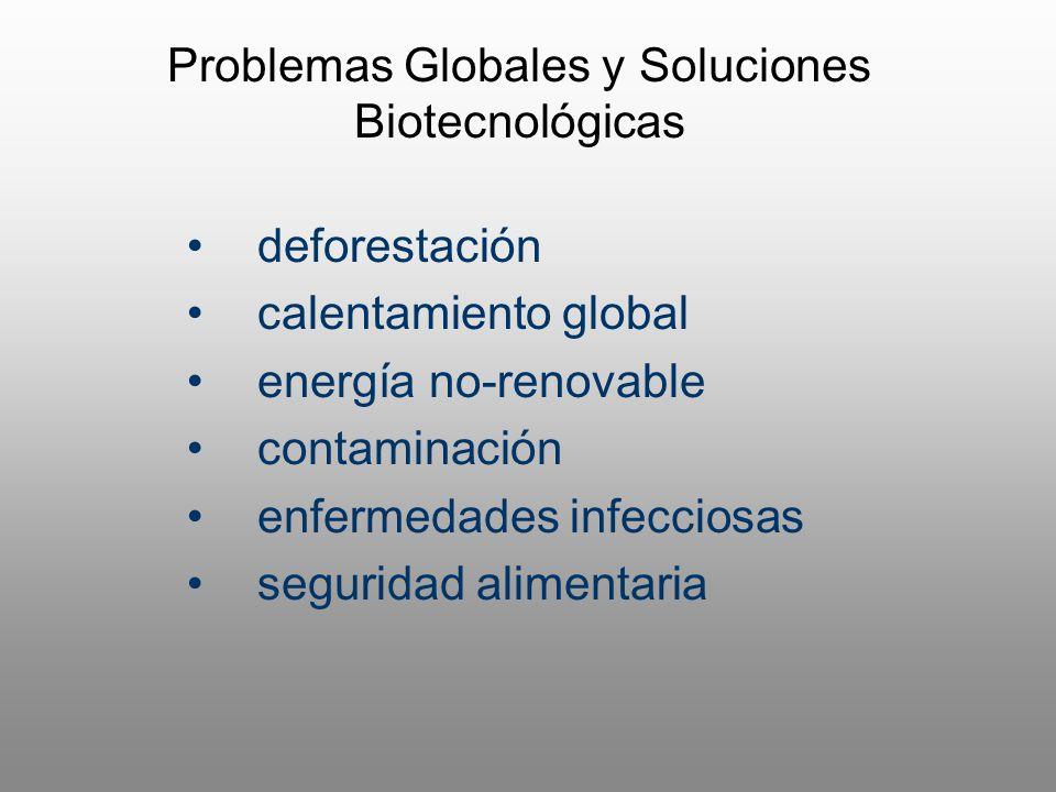 Problemas Globales y Soluciones Biotecnológicas