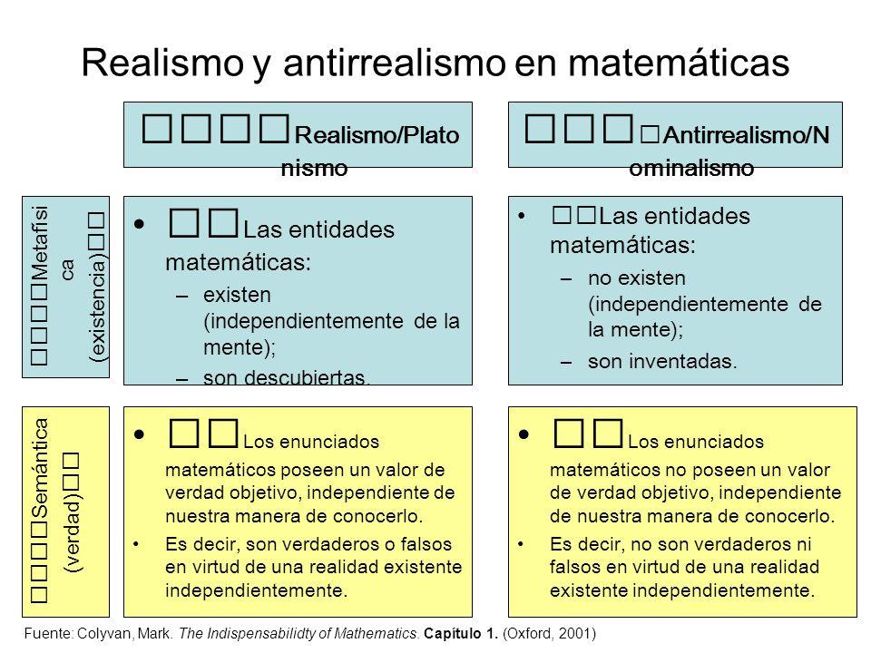 Realismo y antirrealismo en matemáticas