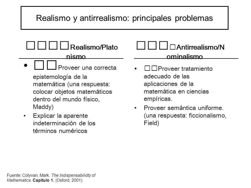 Realismo y antirrealismo: principales problemas