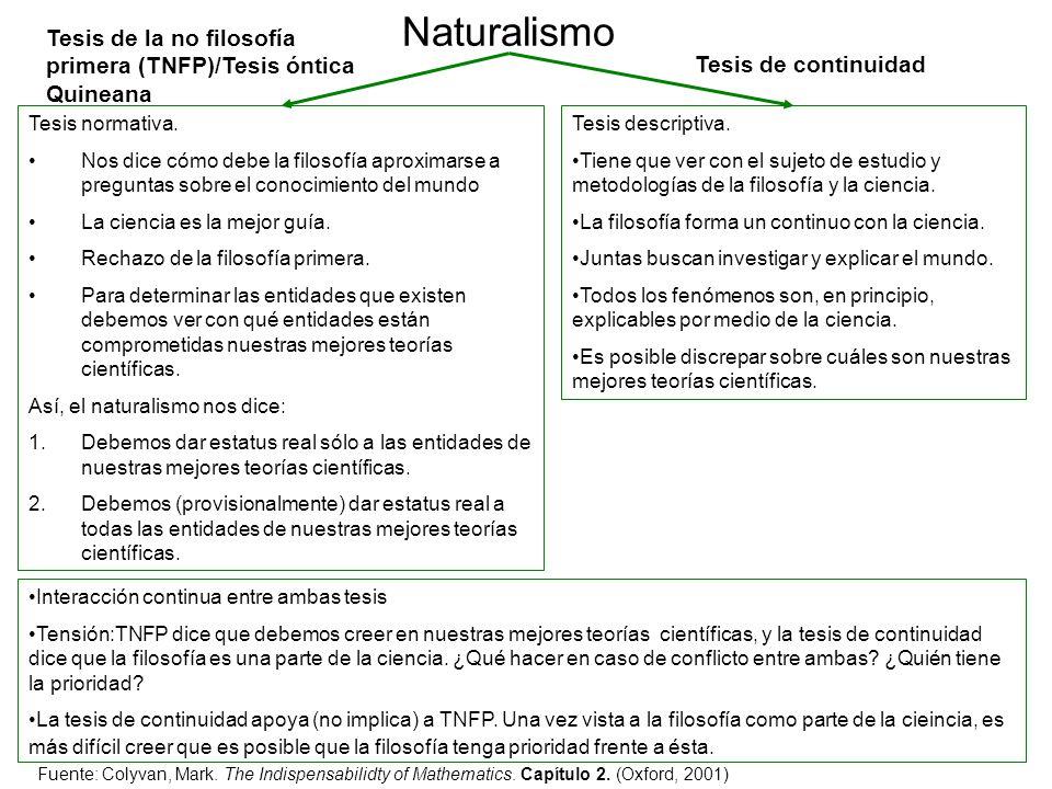 Naturalismo Tesis de la no filosofía primera (TNFP)/Tesis óntica Quineana. Tesis de continuidad. Tesis normativa.