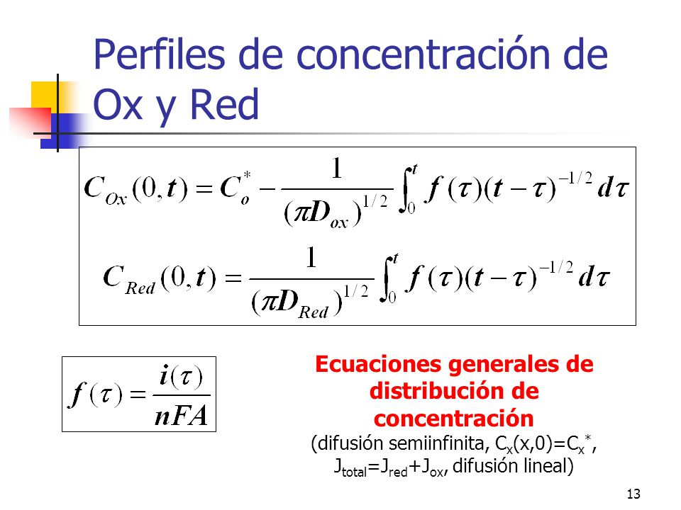 Perfiles de concentración de Ox y Red