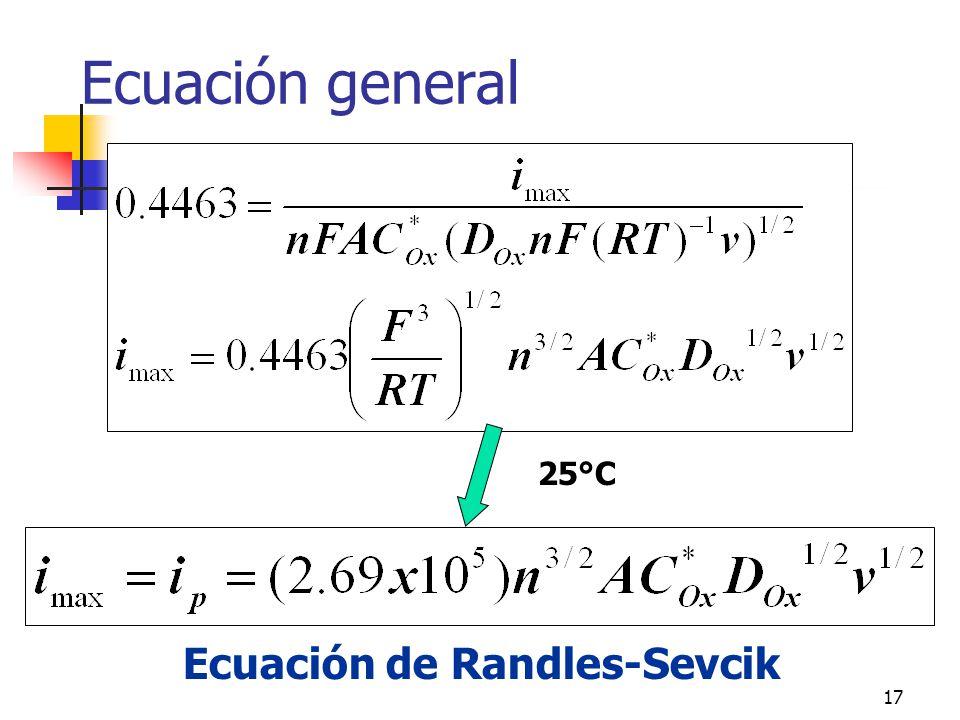 Ecuación general 25°C Ecuación de Randles-Sevcik
