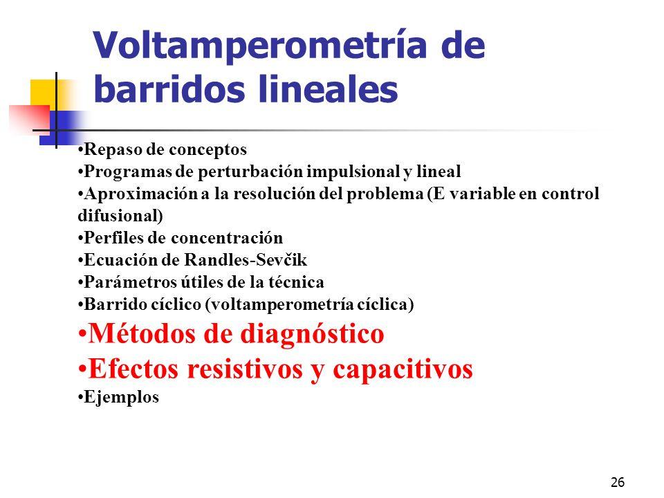 Voltamperometría de barridos lineales