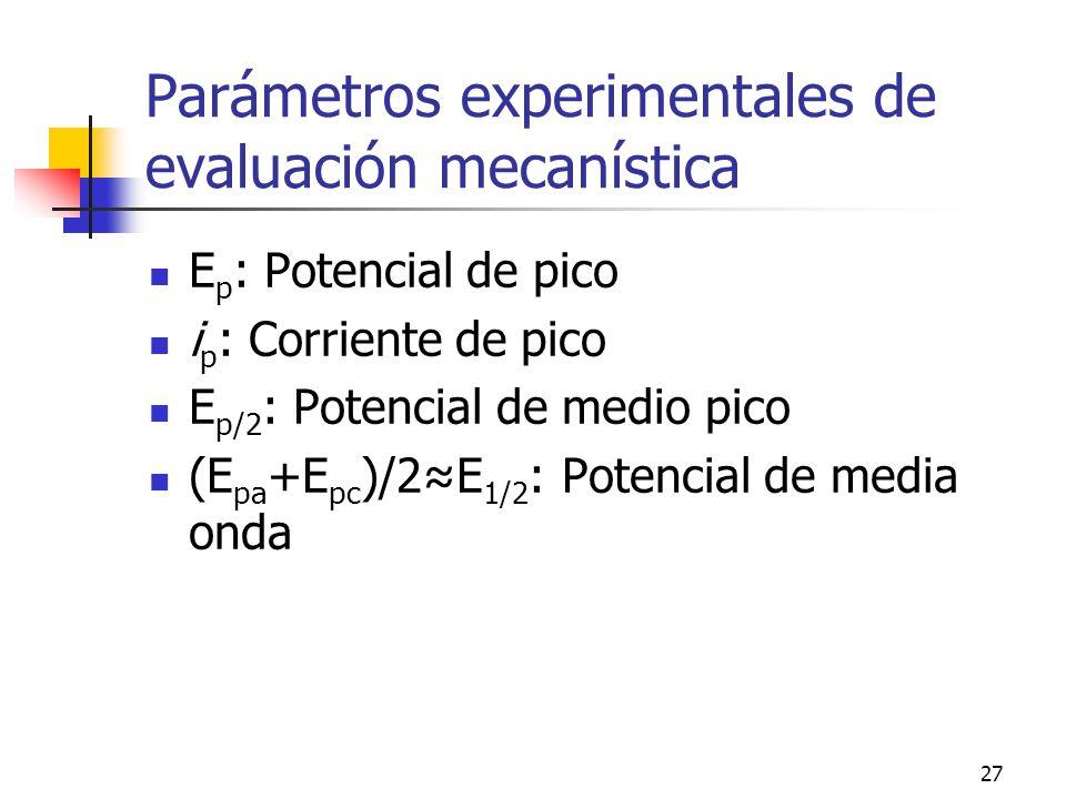 Parámetros experimentales de evaluación mecanística