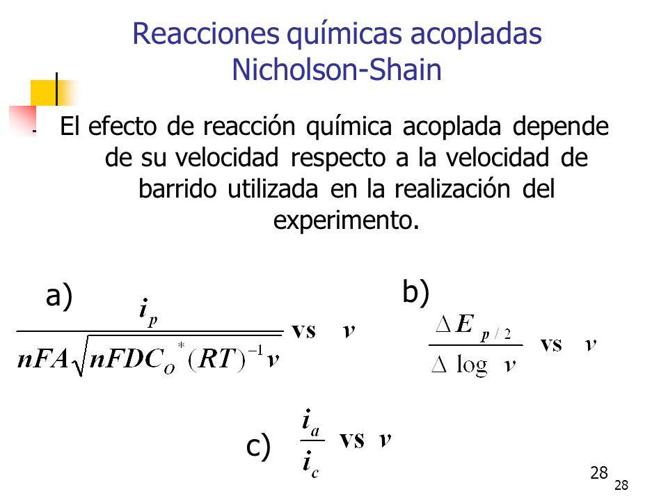 Reacciones químicas acopladas Nicholson-Shain