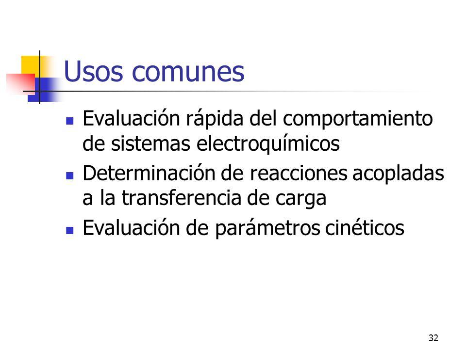 Usos comunes Evaluación rápida del comportamiento de sistemas electroquímicos. Determinación de reacciones acopladas a la transferencia de carga.