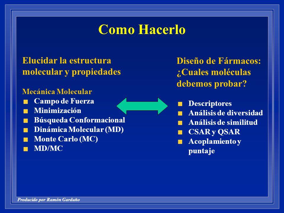 Como Hacerlo Elucidar la estructura Diseño de Fármacos: