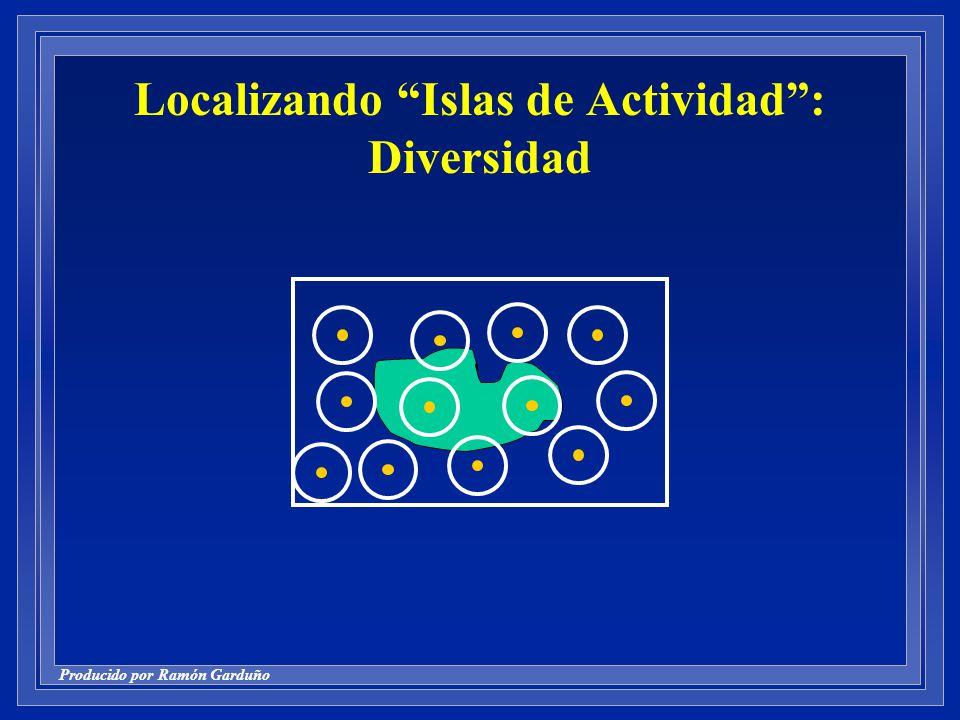 Localizando Islas de Actividad : Diversidad