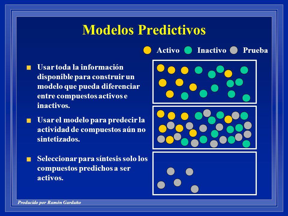 Modelos Predictivos Usar toda la información disponible para construir un modelo que pueda diferenciar entre compuestos activos e inactivos.