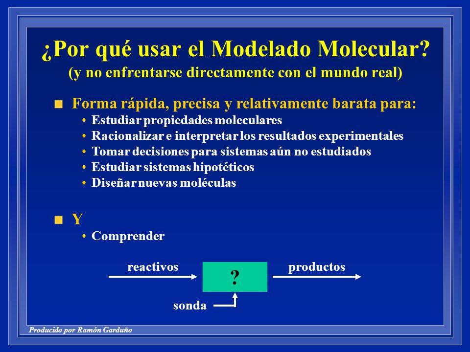 ¿Por qué usar el Modelado Molecular