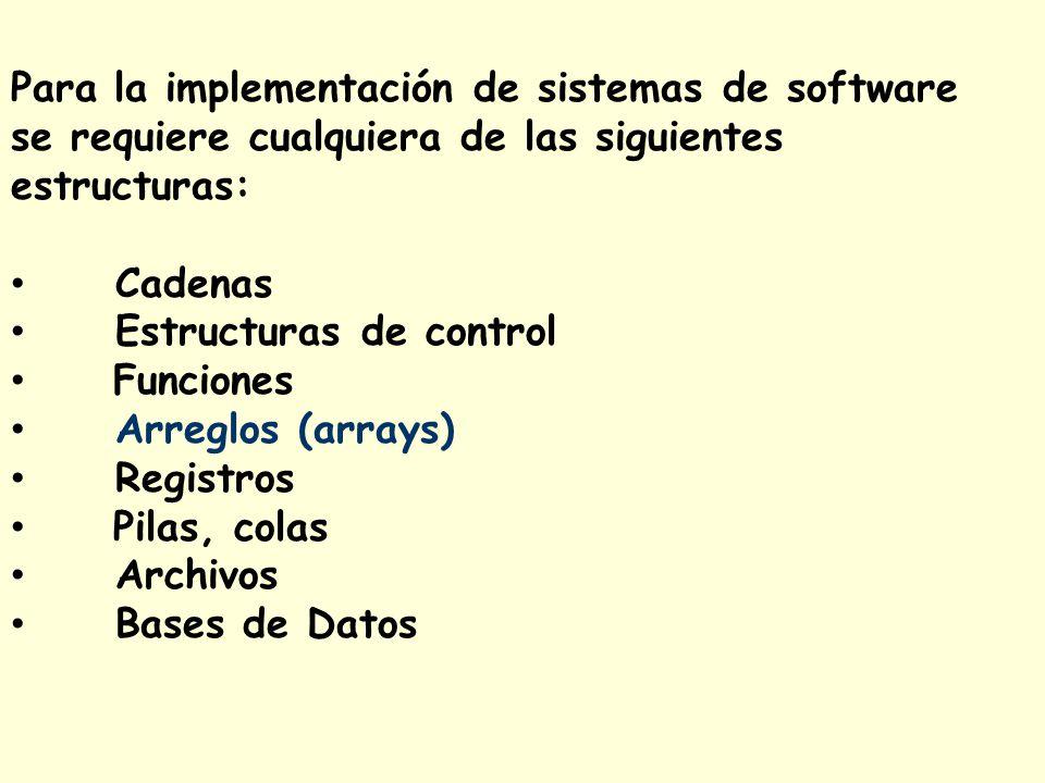 Para la implementación de sistemas de software se requiere cualquiera de las siguientes estructuras: