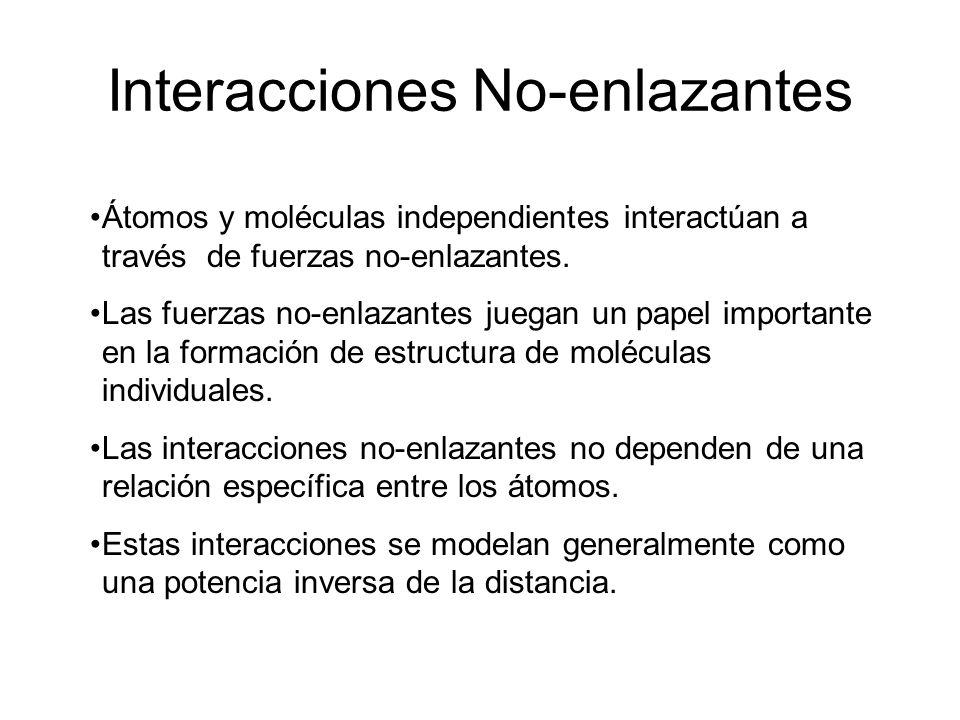 Interacciones No-enlazantes