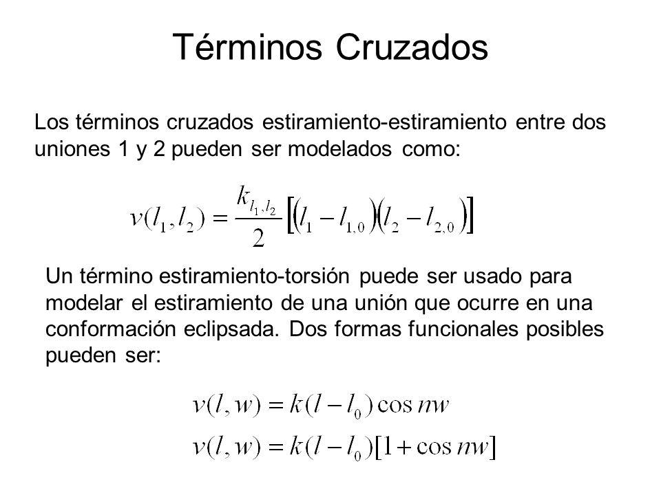 Términos Cruzados Los términos cruzados estiramiento-estiramiento entre dos uniones 1 y 2 pueden ser modelados como: