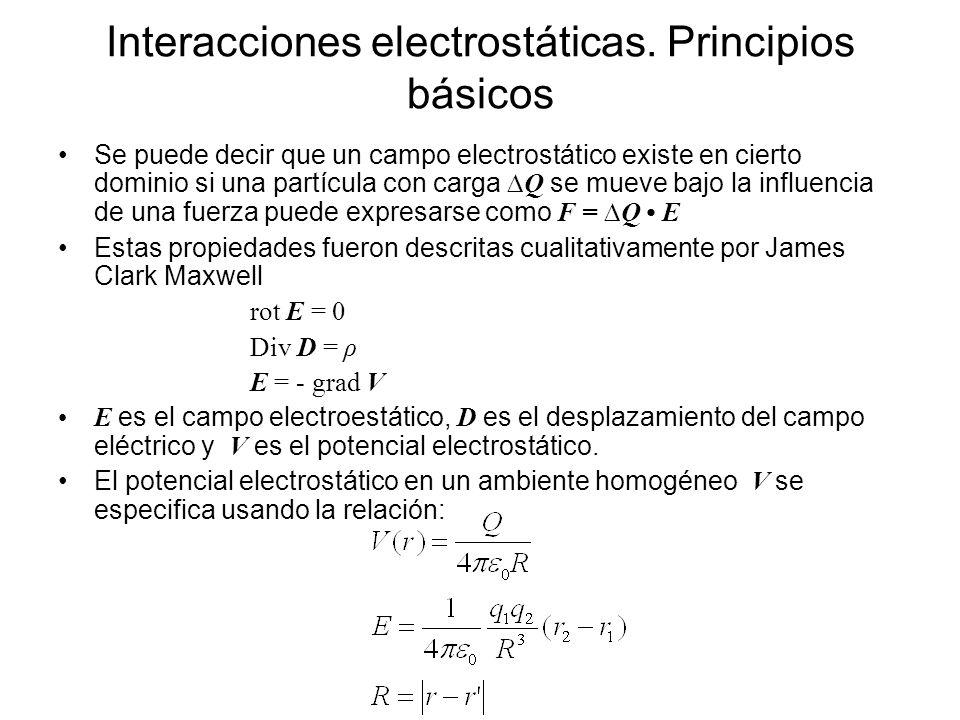 Interacciones electrostáticas. Principios básicos