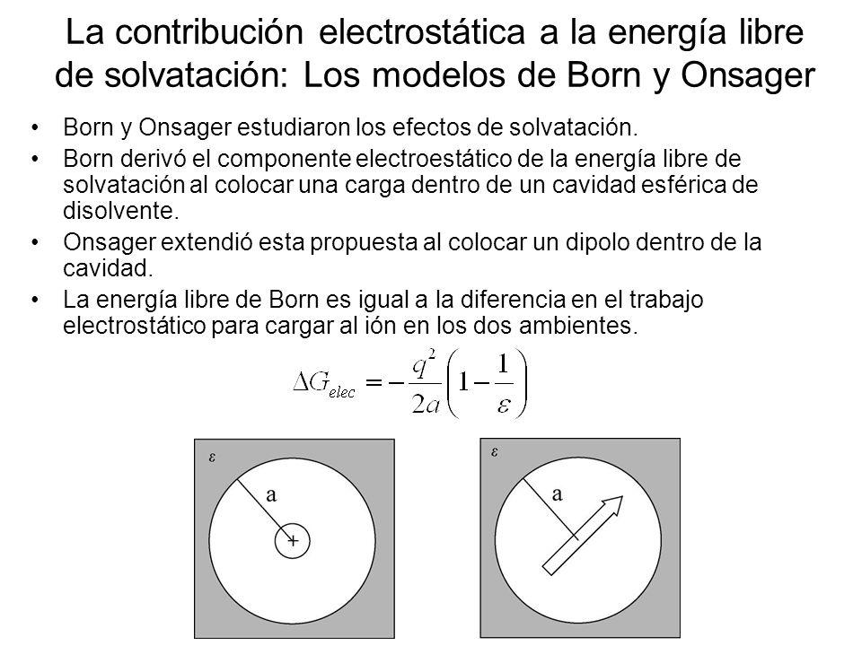 La contribución electrostática a la energía libre de solvatación: Los modelos de Born y Onsager