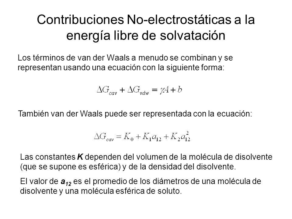 Contribuciones No-electrostáticas a la energía libre de solvatación
