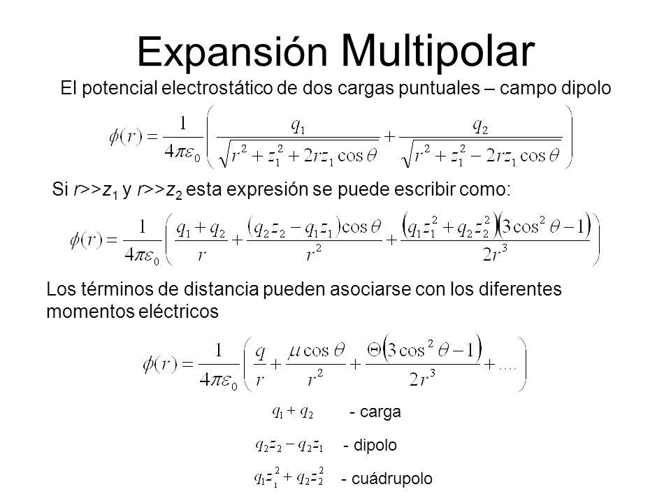 Expansión Multipolar El potencial electrostático de dos cargas puntuales – campo dipolo