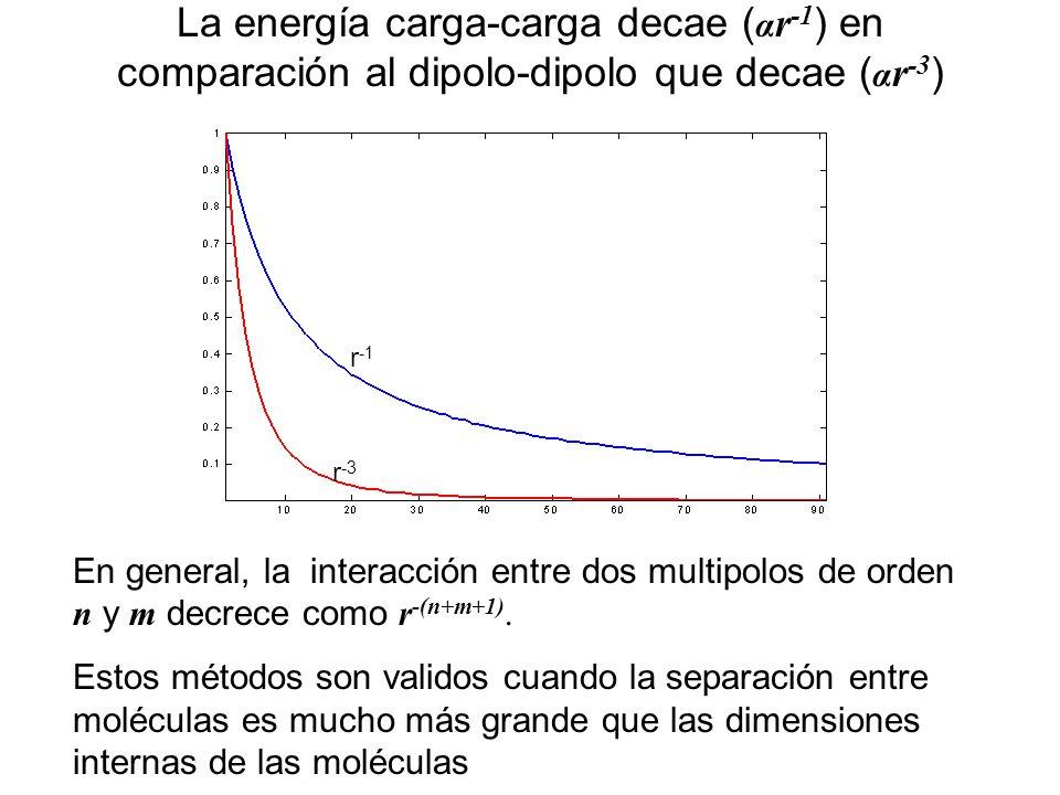 La energía carga-carga decae (αr-1) en comparación al dipolo-dipolo que decae (αr-3)