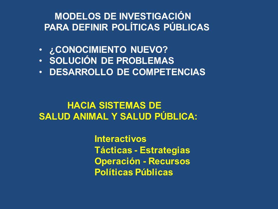 MODELOS DE INVESTIGACIÓN