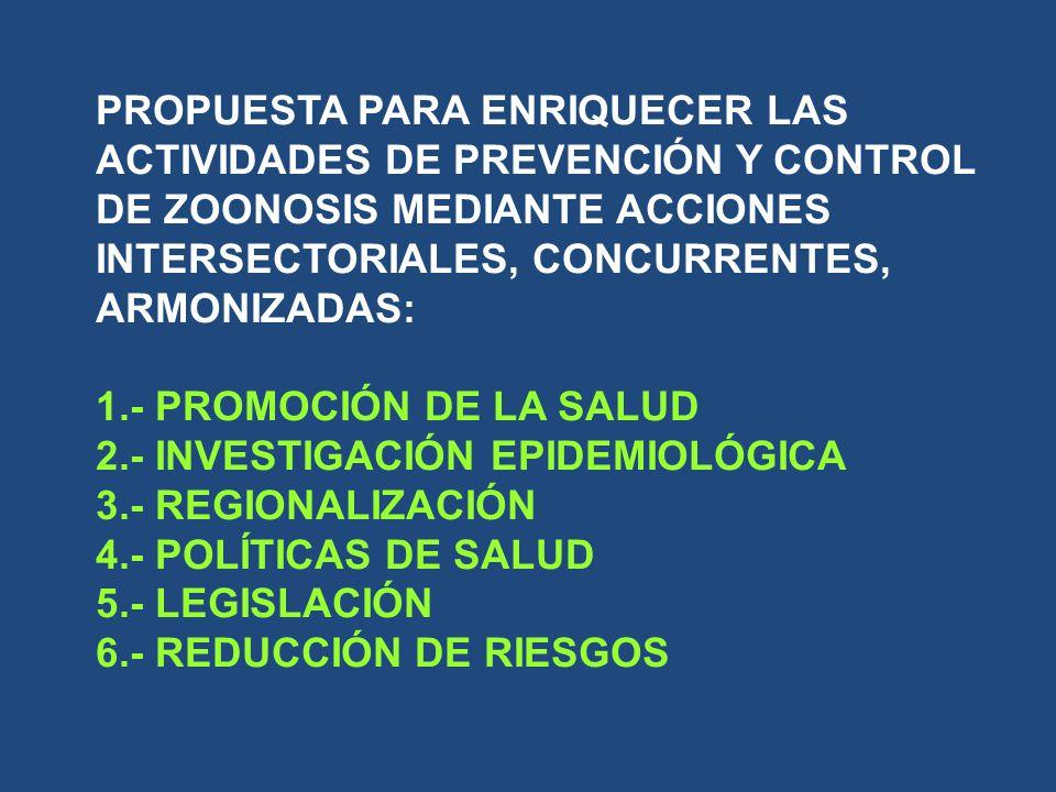 PROPUESTA PARA ENRIQUECER LAS ACTIVIDADES DE PREVENCIÓN Y CONTROL DE ZOONOSIS MEDIANTE ACCIONES INTERSECTORIALES, CONCURRENTES, ARMONIZADAS: 1.- PROMOCIÓN DE LA SALUD 2.- INVESTIGACIÓN EPIDEMIOLÓGICA 3.- REGIONALIZACIÓN 4.- POLÍTICAS DE SALUD 5.- LEGISLACIÓN 6.- REDUCCIÓN DE RIESGOS
