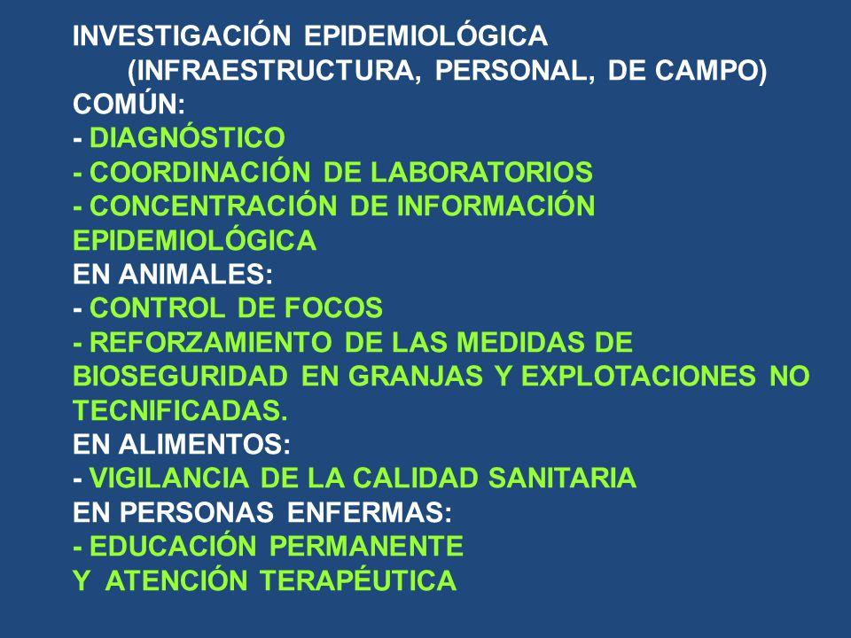 INVESTIGACIÓN EPIDEMIOLÓGICA (INFRAESTRUCTURA, PERSONAL, DE CAMPO) COMÚN: - DIAGNÓSTICO - COORDINACIÓN DE LABORATORIOS - CONCENTRACIÓN DE INFORMACIÓN EPIDEMIOLÓGICA EN ANIMALES: - CONTROL DE FOCOS - REFORZAMIENTO DE LAS MEDIDAS DE BIOSEGURIDAD EN GRANJAS Y EXPLOTACIONES NO TECNIFICADAS.