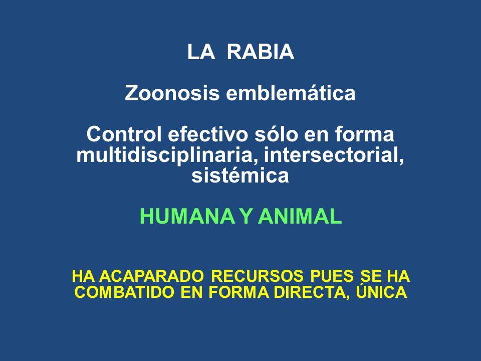 LA RABIA Zoonosis emblemática