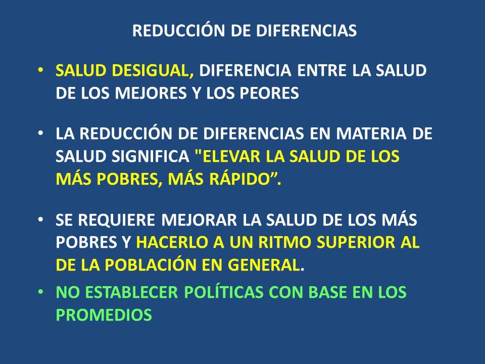REDUCCIÓN DE DIFERENCIAS