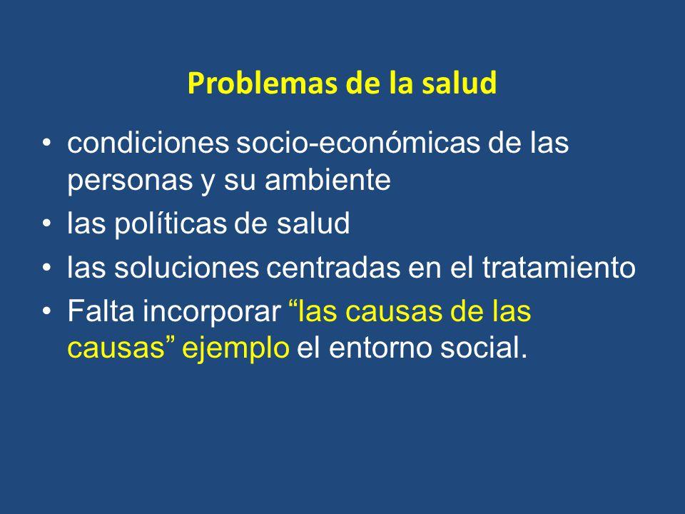 Problemas de la salud condiciones socio-económicas de las personas y su ambiente. las políticas de salud.
