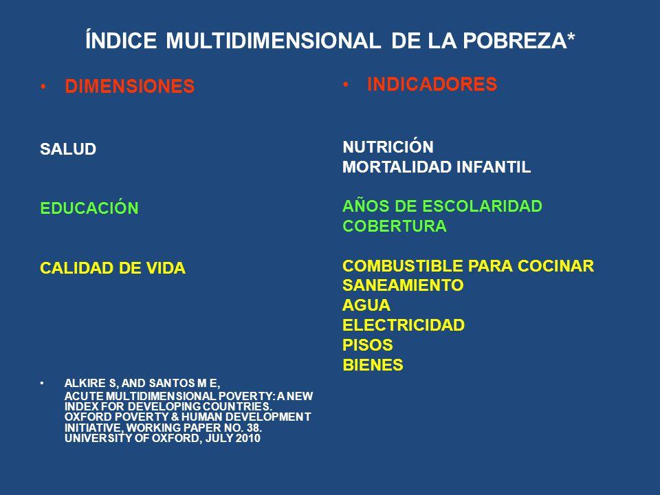 ÍNDICE MULTIDIMENSIONAL DE LA POBREZA*