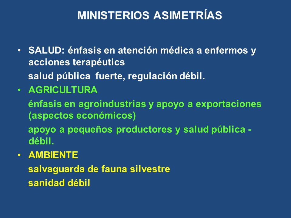 MINISTERIOS ASIMETRÍAS