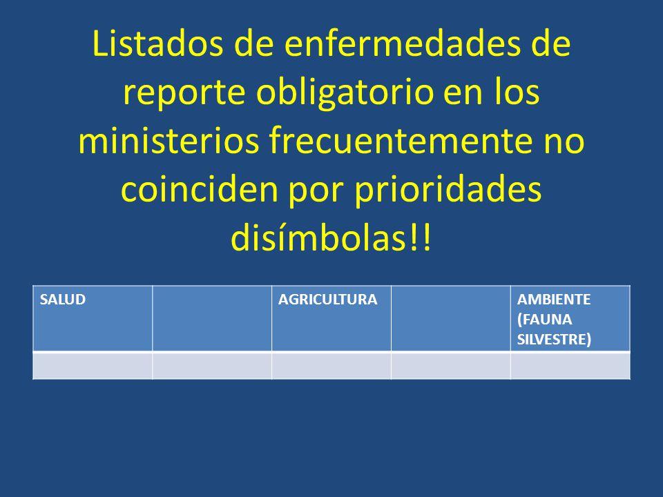 Listados de enfermedades de reporte obligatorio en los ministerios frecuentemente no coinciden por prioridades disímbolas!!