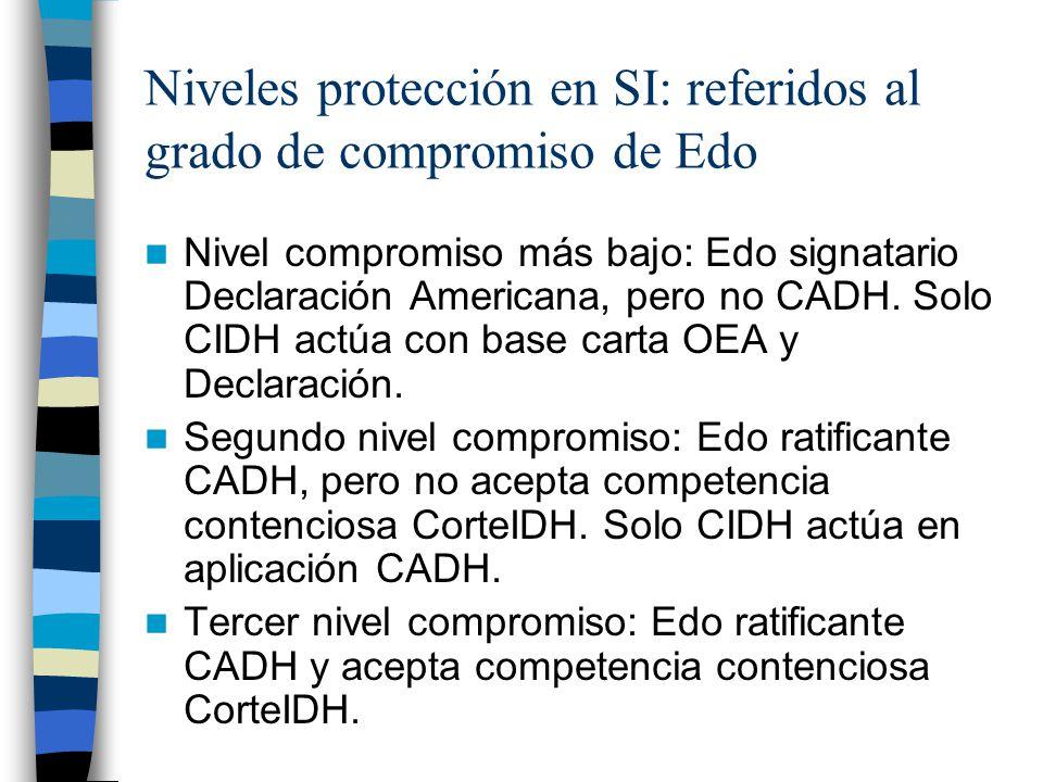 Niveles protección en SI: referidos al grado de compromiso de Edo