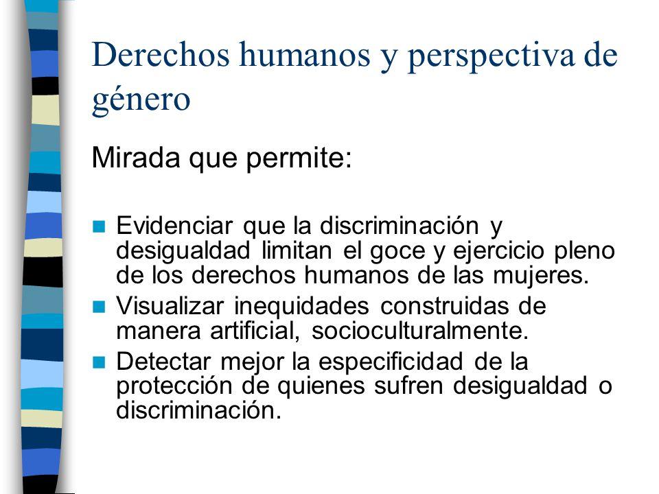 Derechos humanos y perspectiva de género