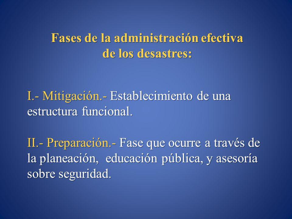 Fases de la administración efectiva