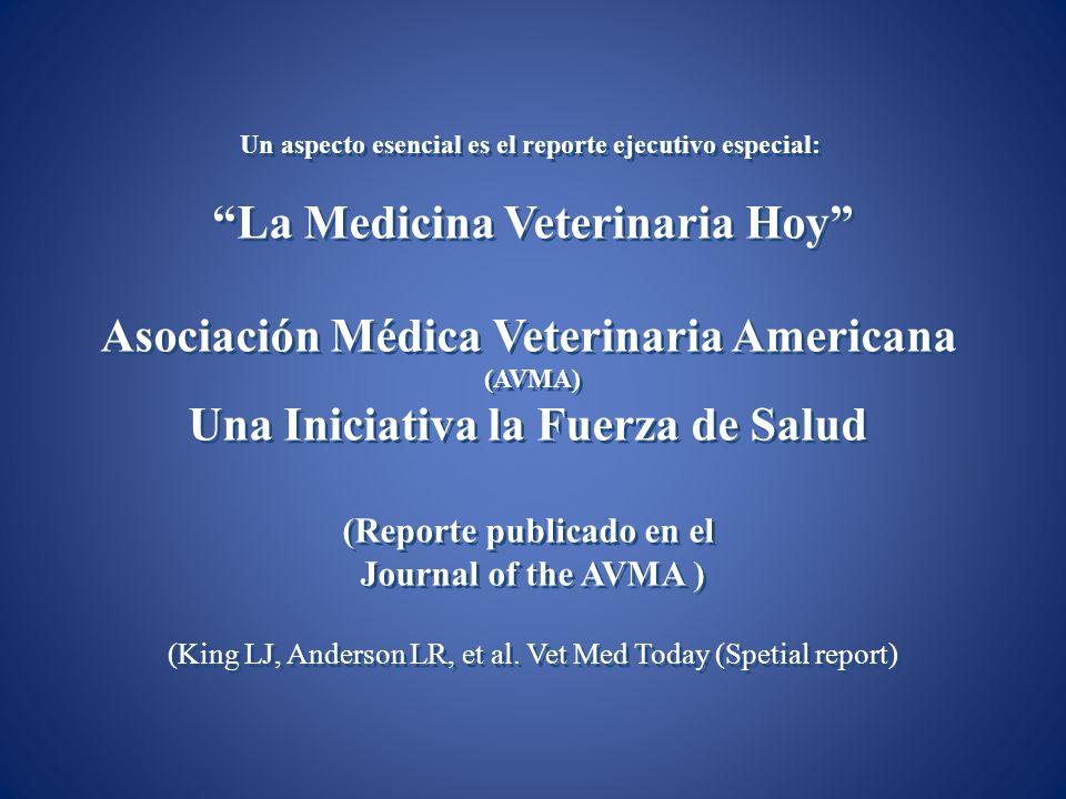 La Medicina Veterinaria Hoy Asociación Médica Veterinaria Americana