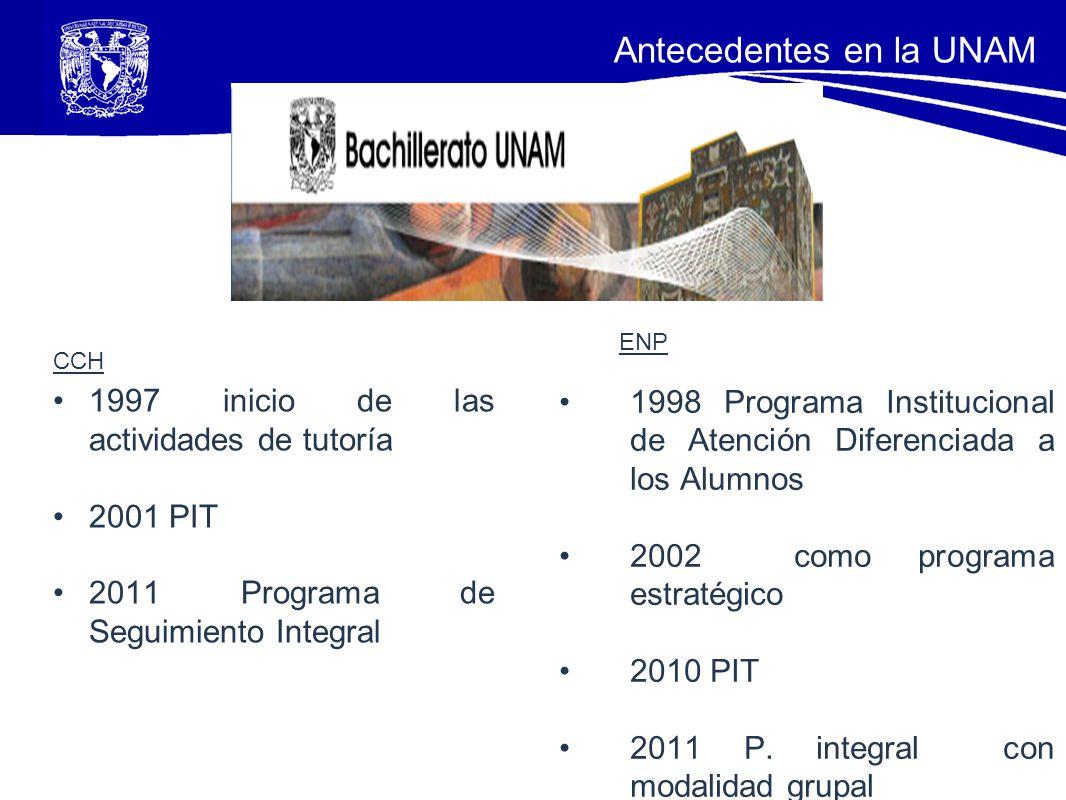Antecedentes en la UNAM