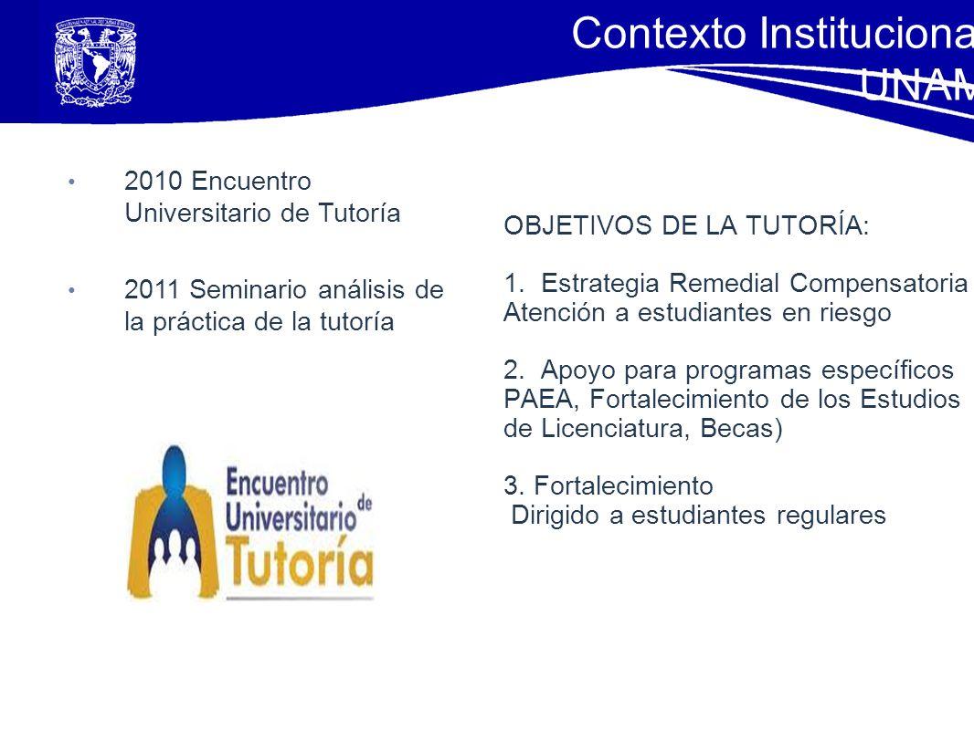 Contexto Institucional UNAM