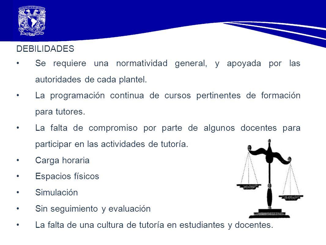 DEBILIDADES Se requiere una normatividad general, y apoyada por las autoridades de cada plantel.