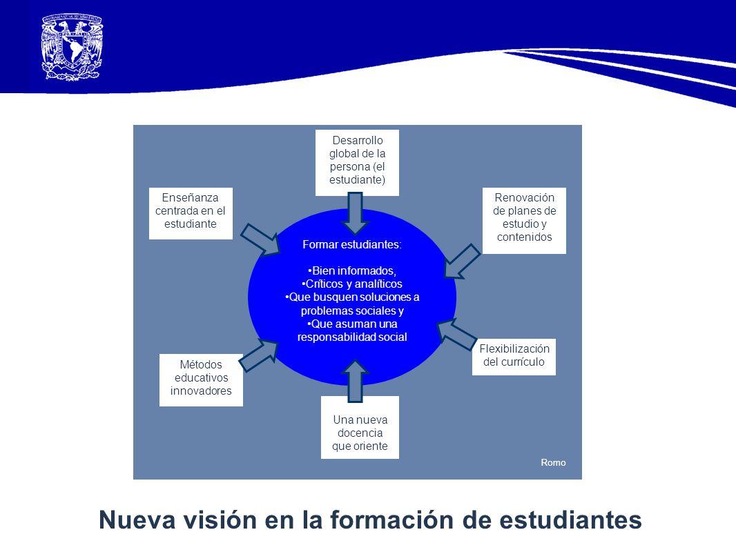 Nueva visión en la formación de estudiantes