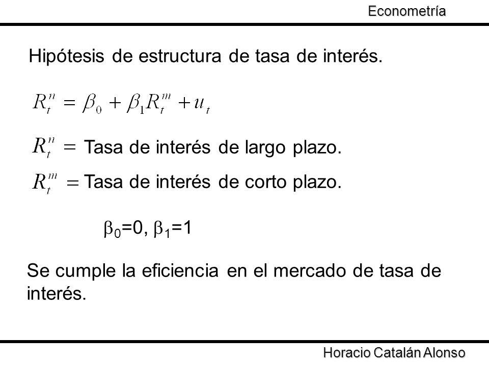 Hipótesis de estructura de tasa de interés.