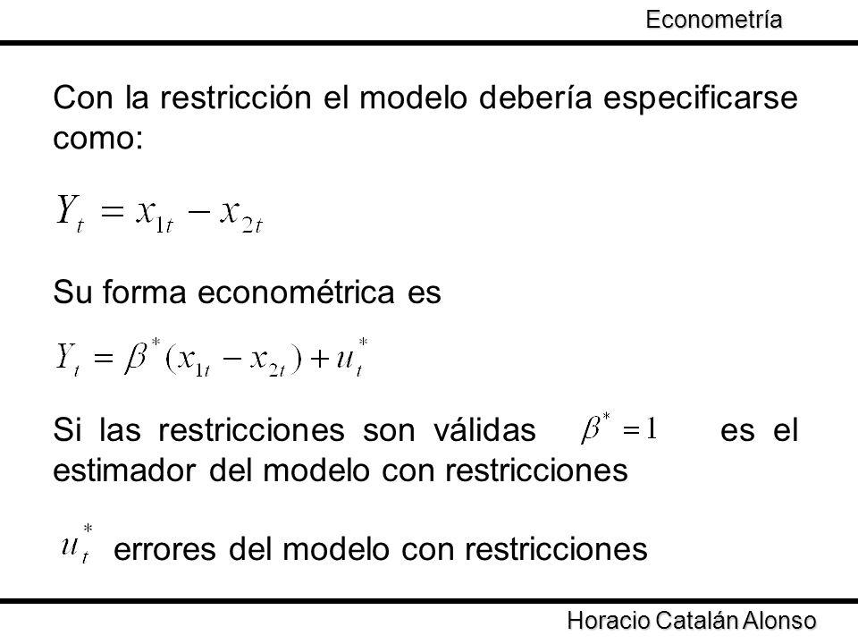 Con la restricción el modelo debería especificarse como: